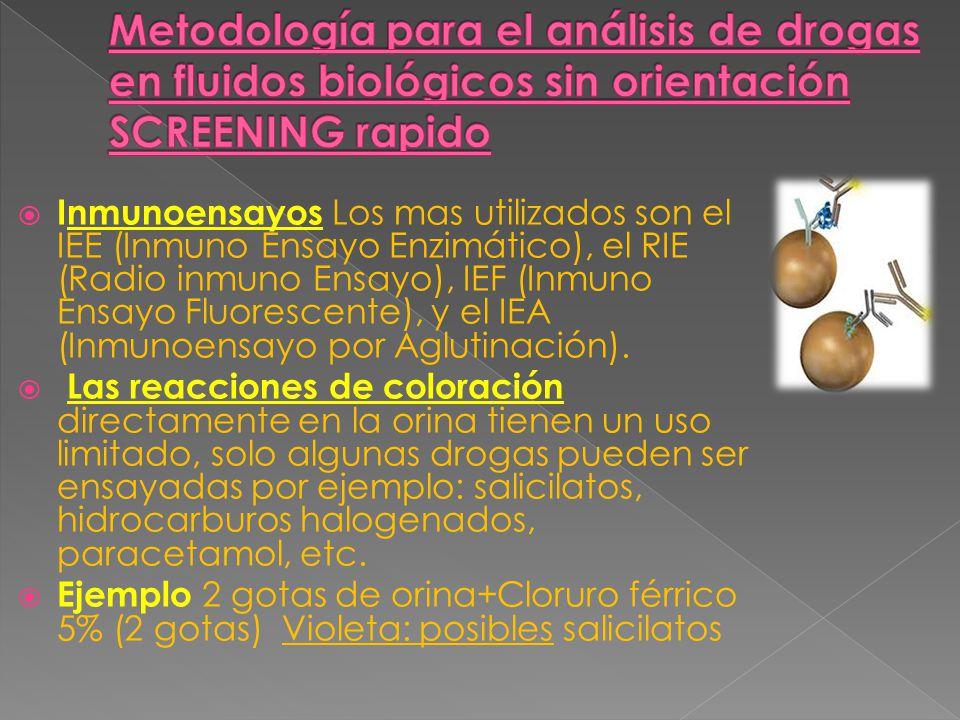 Metodología para el análisis de drogas en fluidos biológicos sin orientación SCREENING rapido