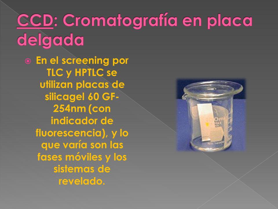 CCD: Cromatografía en placa delgada