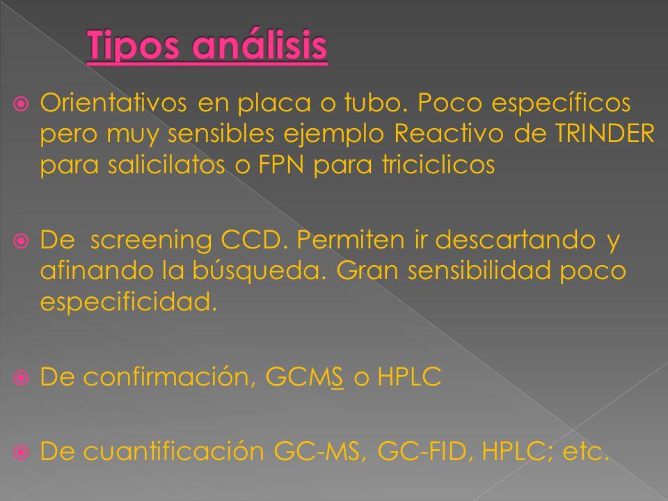 Tipos análisis Orientativos en placa o tubo. Poco específicos pero muy sensibles ejemplo Reactivo de TRINDER para salicilatos o FPN para triciclicos.