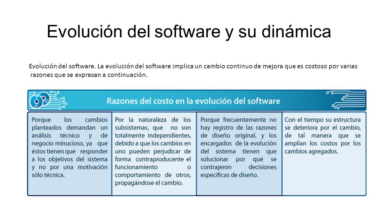 Evolución del software y su dinámica