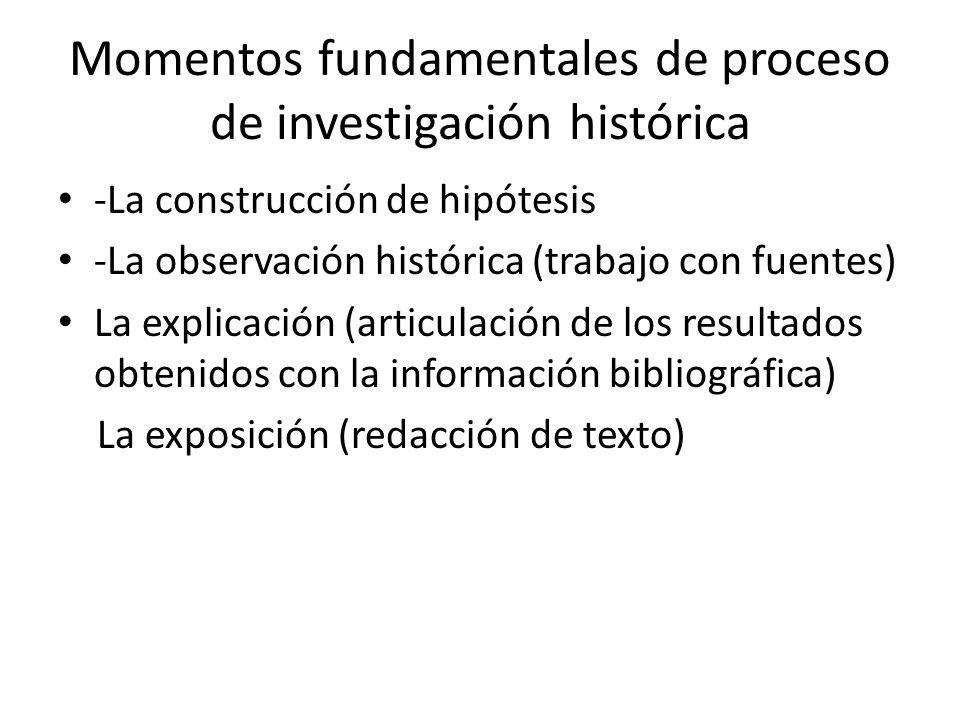 Momentos fundamentales de proceso de investigación histórica