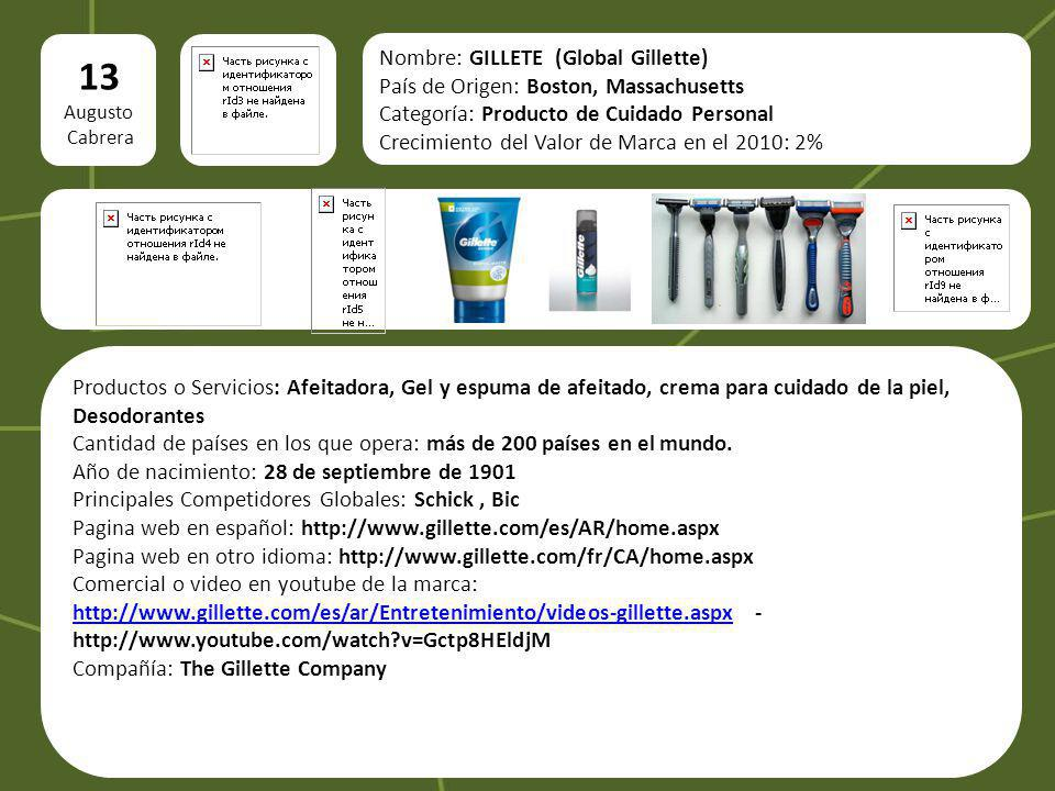 13 Nombre: GILLETE (Global Gillette)