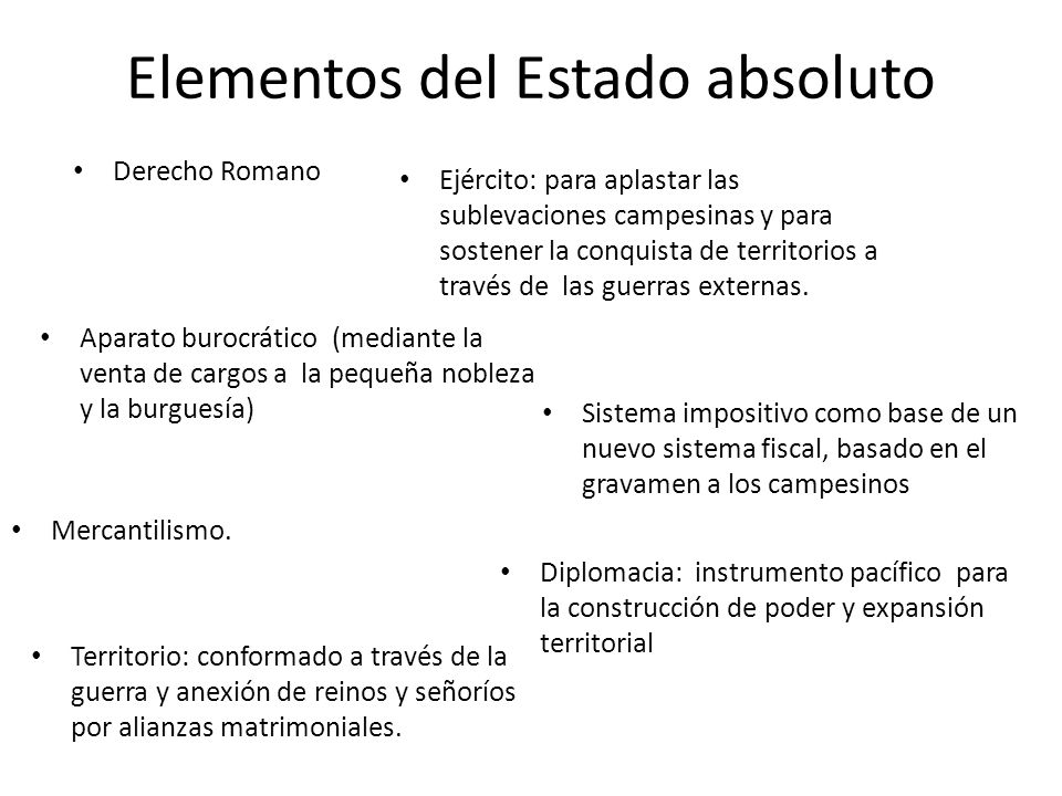 Elementos del Estado absoluto