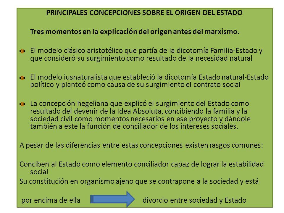 PRINCIPALES CONCEPCIONES SOBRE EL ORIGEN DEL ESTADO