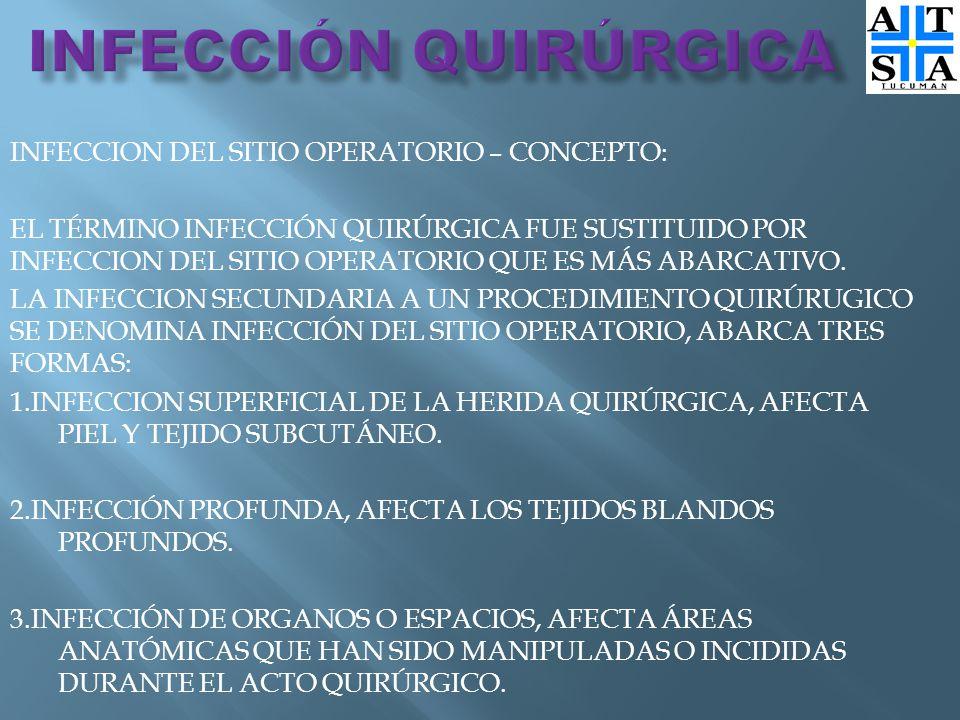 INFECCIÓN QUIRÚRGICA INFECCION DEL SITIO OPERATORIO – CONCEPTO: