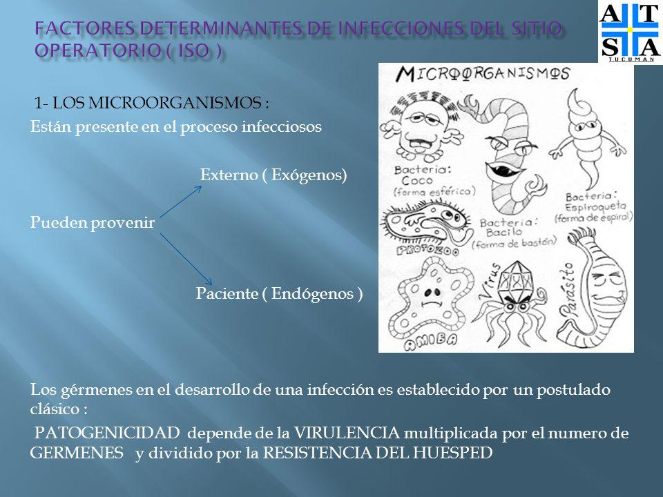 FACTORES DETERMINANTES DE INFECCIONES DEL SITIO OPERATORIO ( ISO )