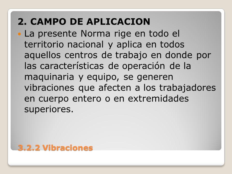 2. CAMPO DE APLICACION