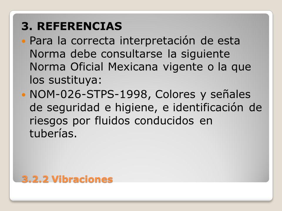 3. REFERENCIAS Para la correcta interpretación de esta Norma debe consultarse la siguiente Norma Oficial Mexicana vigente o la que los sustituya: