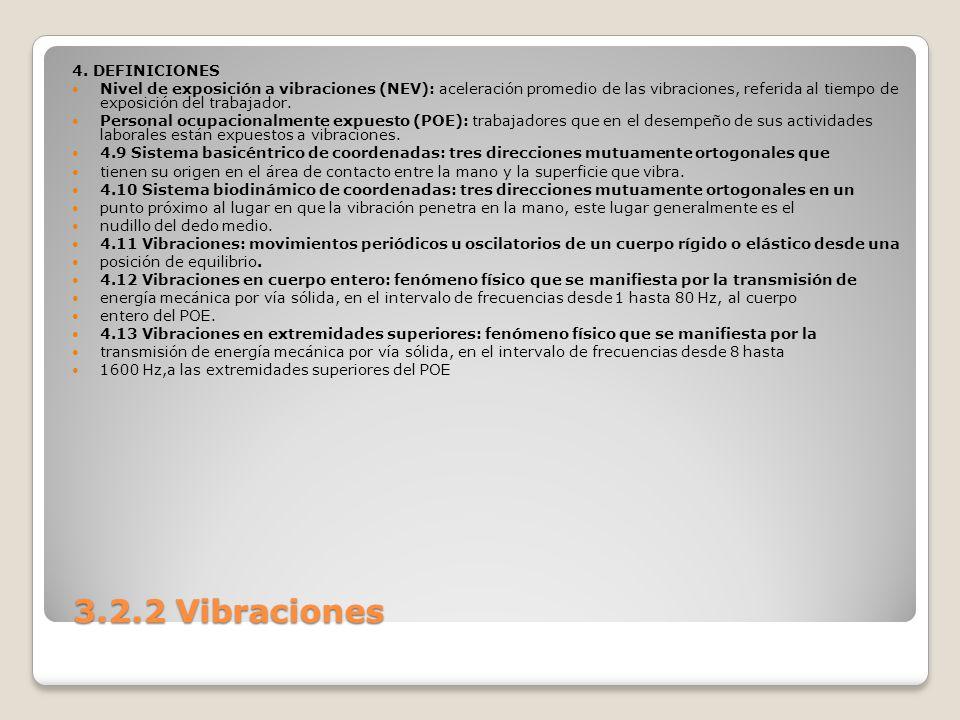 3.2.2 Vibraciones 4. DEFINICIONES