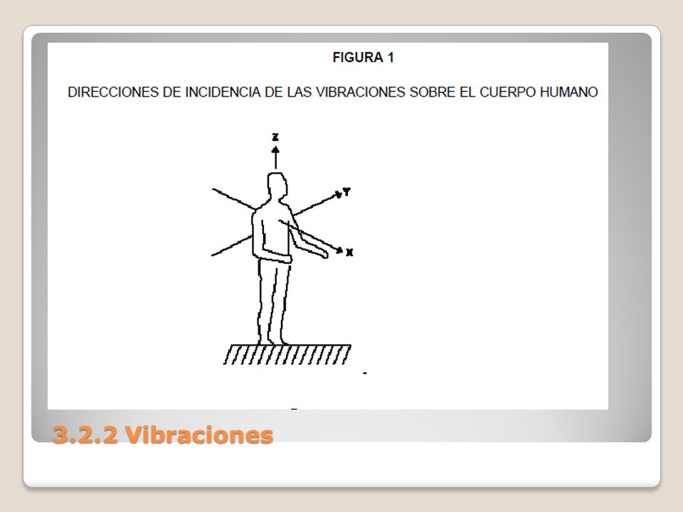 3.2.2 Vibraciones