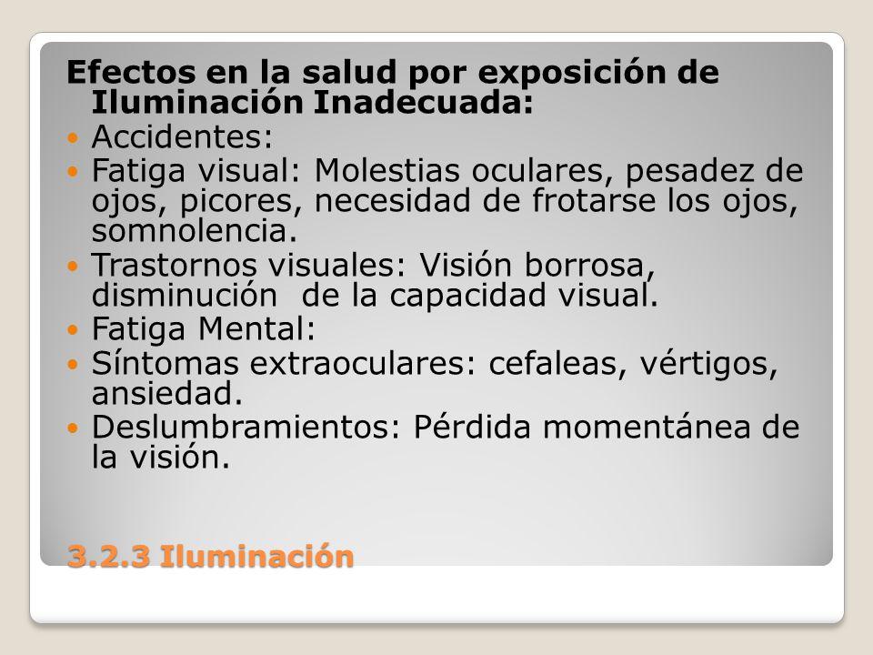 Efectos en la salud por exposición de Iluminación Inadecuada: