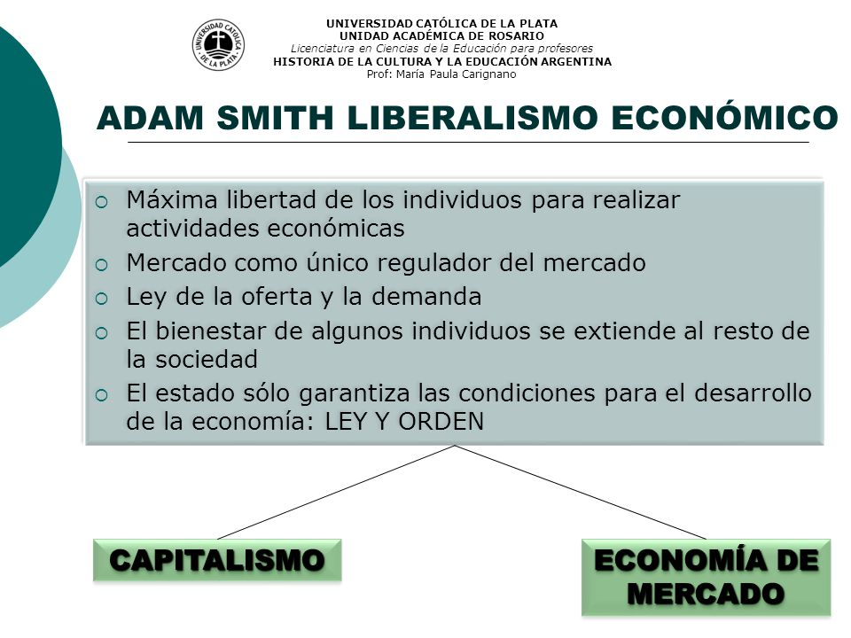 ADAM SMITH LIBERALISMO ECONÓMICO