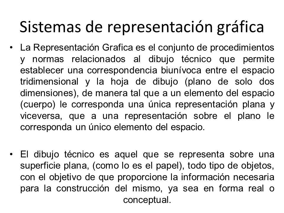 Sistemas de representación gráfica