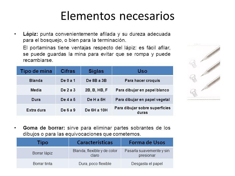Elementos necesarios Características Forma de Usos