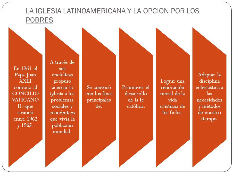 LA IGLESIA LATINOAMERICANA Y LA OPCION POR LOS POBRES