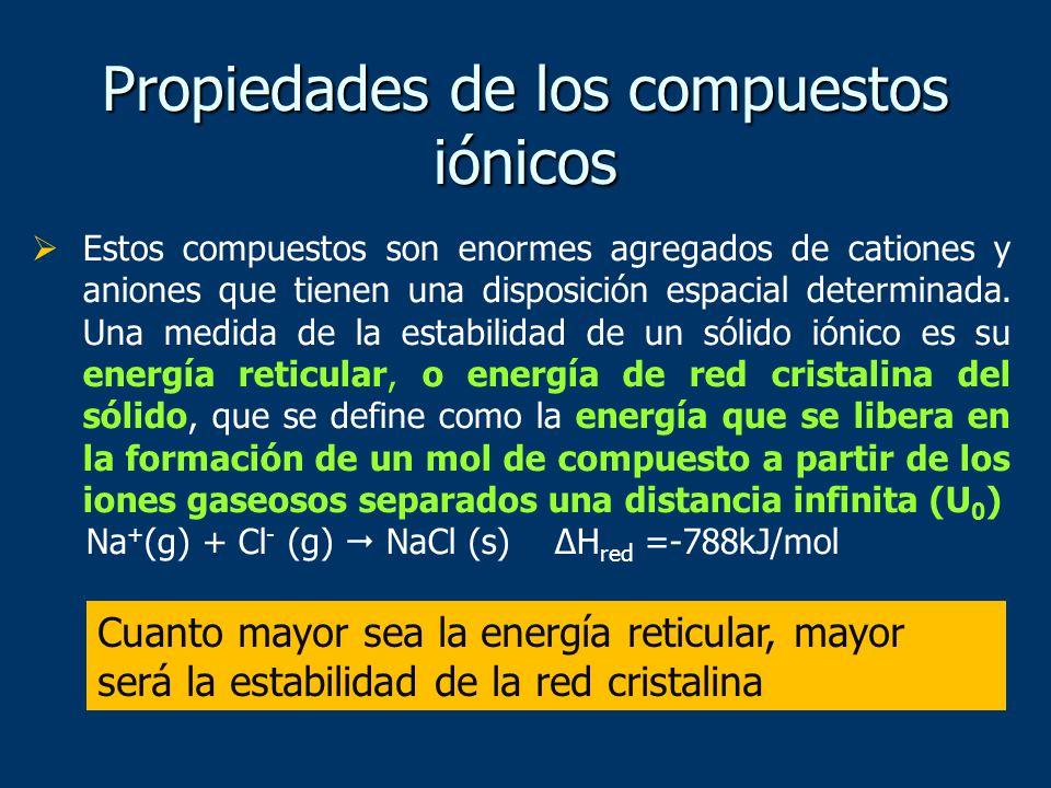 Propiedades de los compuestos iónicos