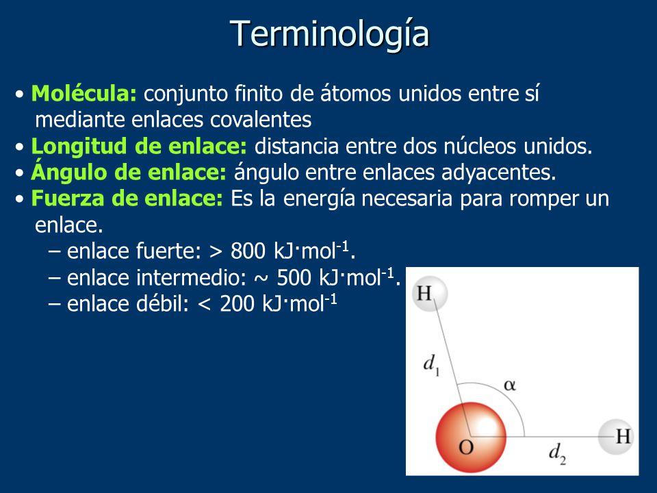 Terminología • Molécula: conjunto finito de átomos unidos entre sí