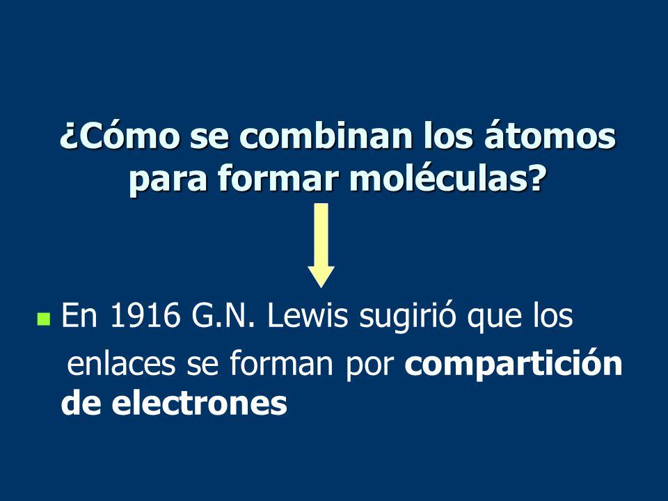 ¿Cómo se combinan los átomos para formar moléculas