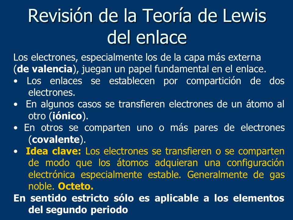 Revisión de la Teoría de Lewis del enlace