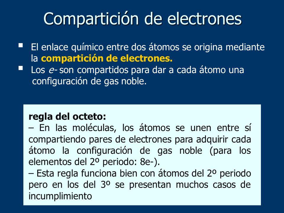 Compartición de electrones