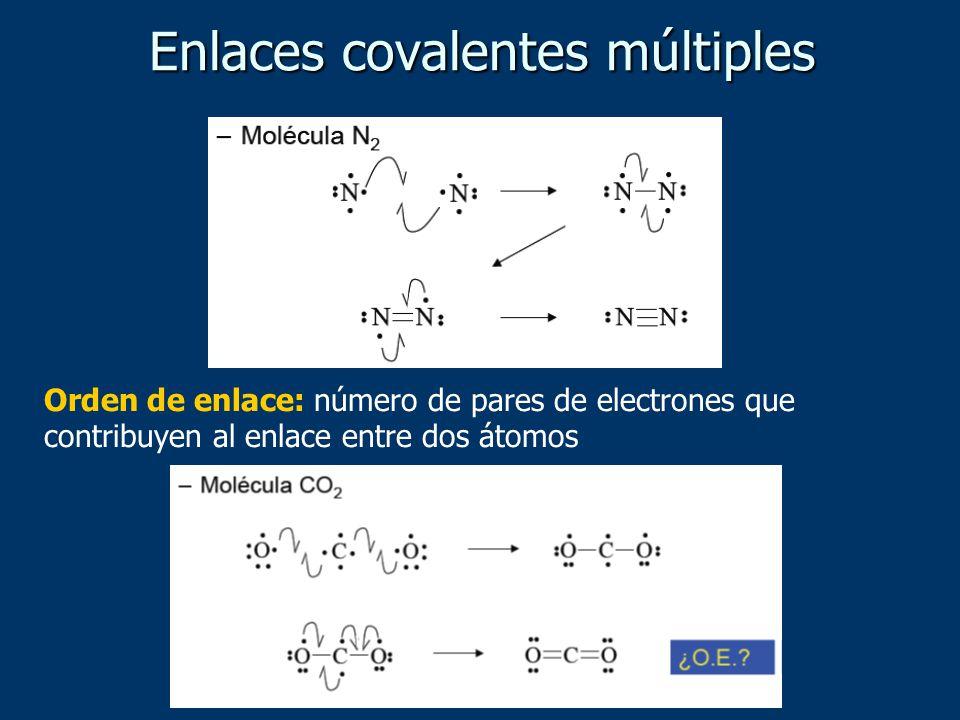 Enlaces covalentes múltiples