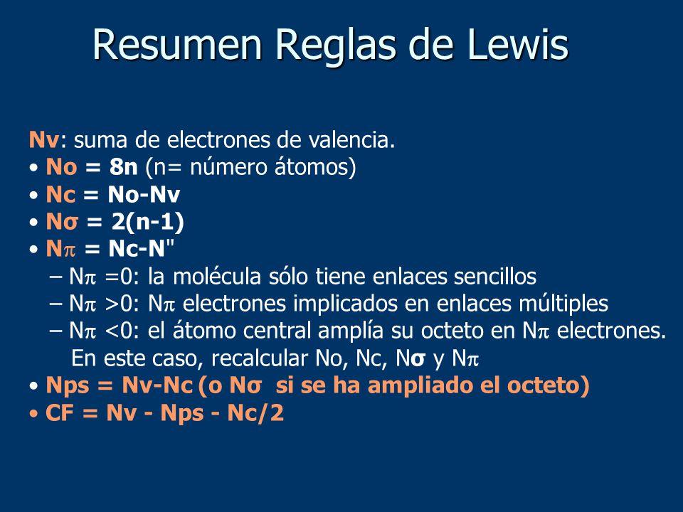 Resumen Reglas de Lewis