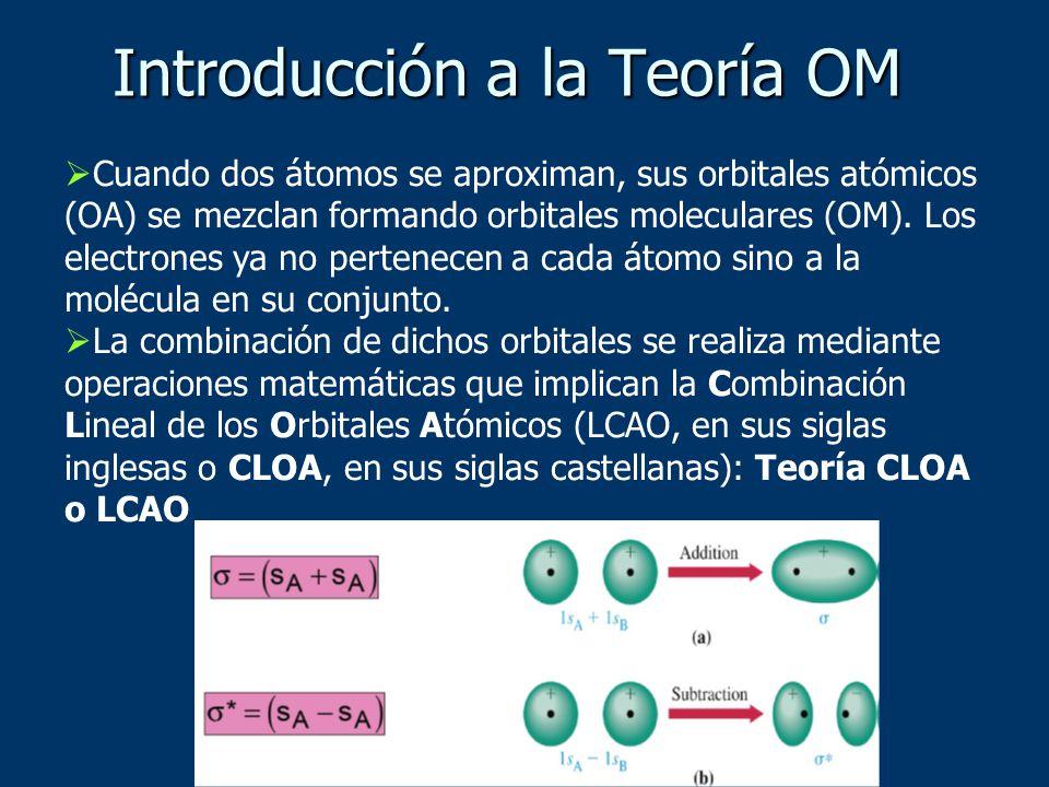Introducción a la Teoría OM