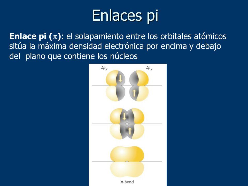Enlaces pi