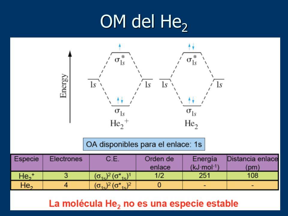OM del He2