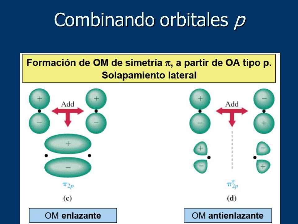 Combinando orbitales p