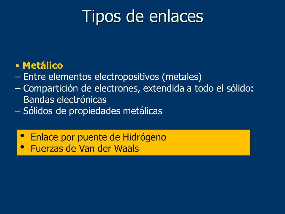 Tipos de enlaces • Metálico