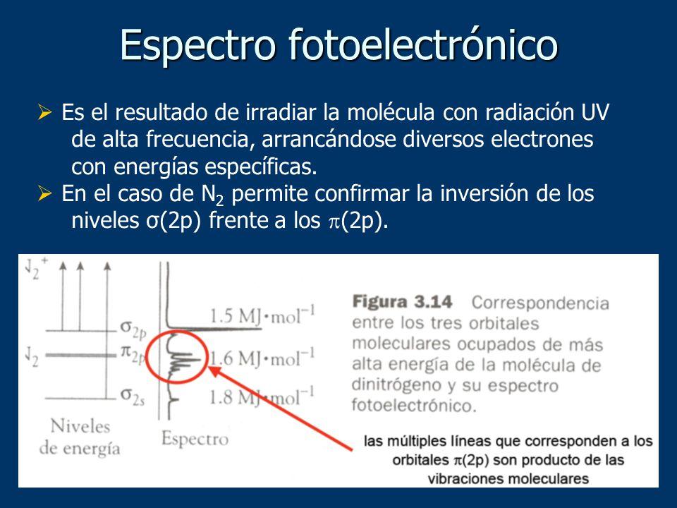 Espectro fotoelectrónico