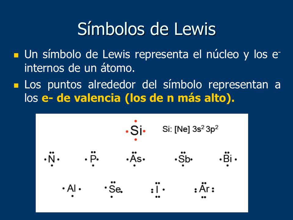 Símbolos de Lewis Un símbolo de Lewis representa el núcleo y los e- internos de un átomo.