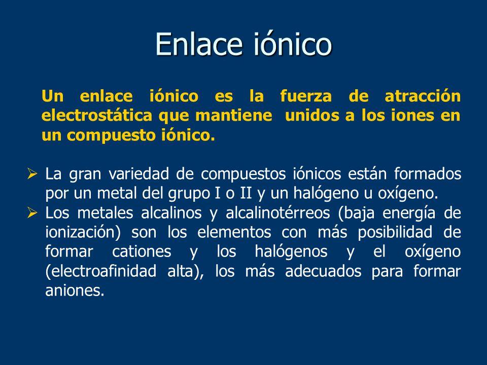 Enlace iónico Un enlace iónico es la fuerza de atracción electrostática que mantiene unidos a los iones en un compuesto iónico.
