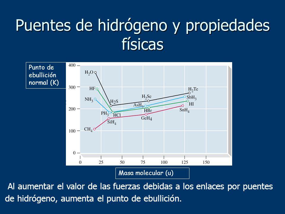 Puentes de hidrógeno y propiedades físicas