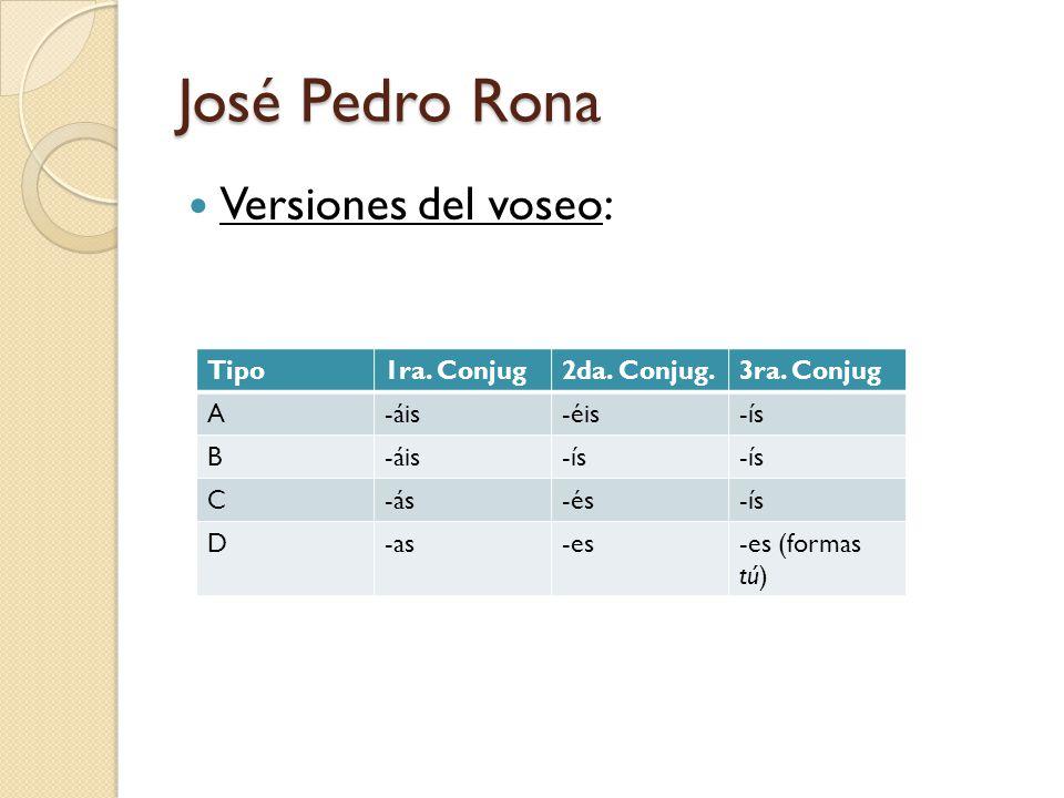 José Pedro Rona Versiones del voseo: Tipo 1ra. Conjug 2da. Conjug.