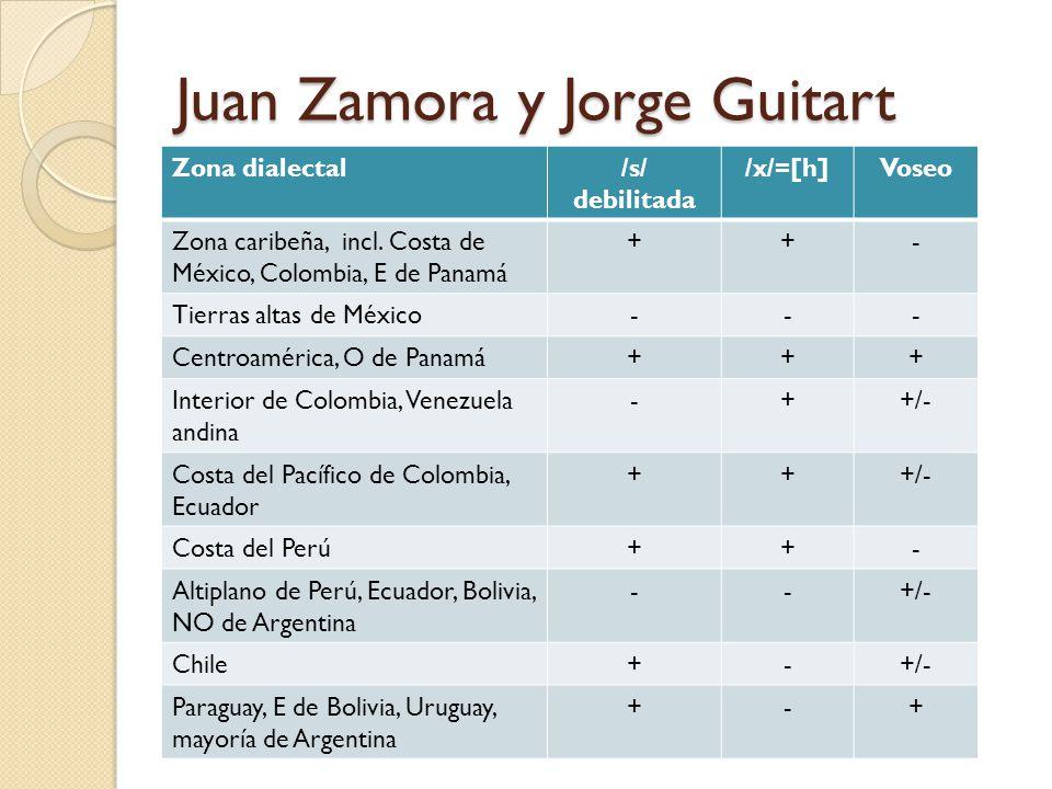 Juan Zamora y Jorge Guitart