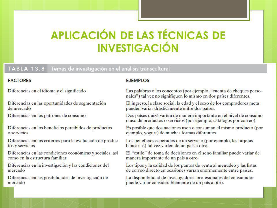 APLICACIÓN DE LAS TÉCNICAS DE INVESTIGACIÓN