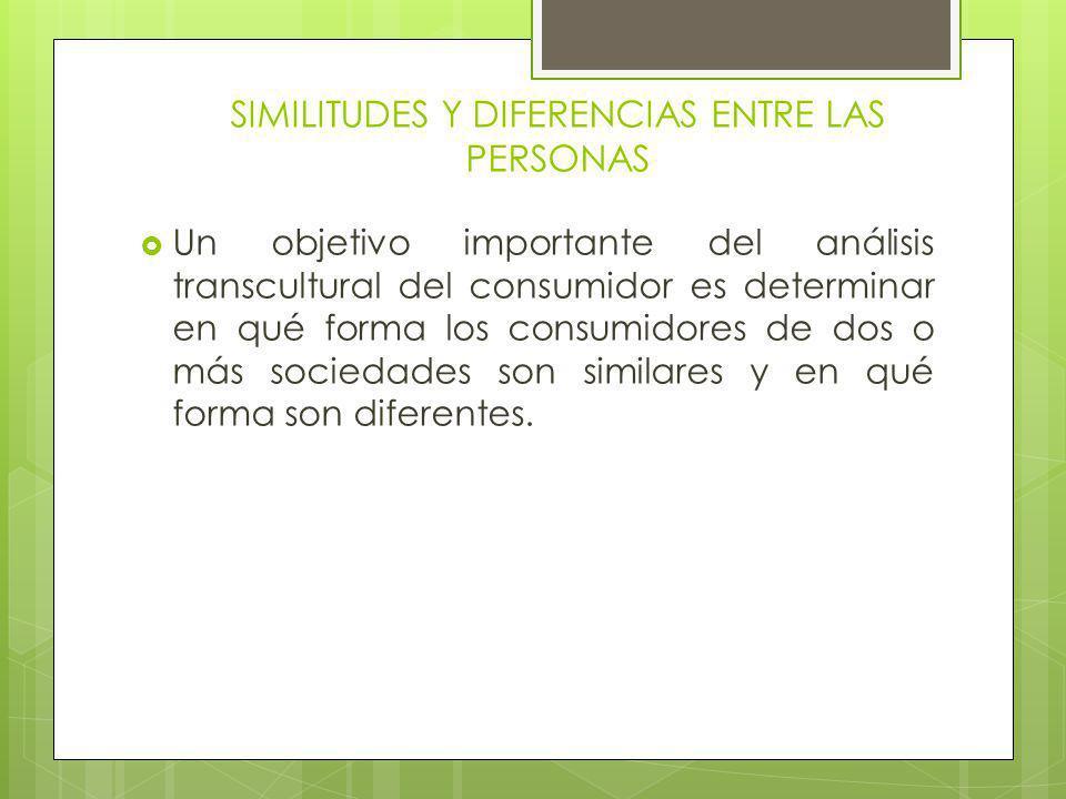 SIMILITUDES Y DIFERENCIAS ENTRE LAS PERSONAS