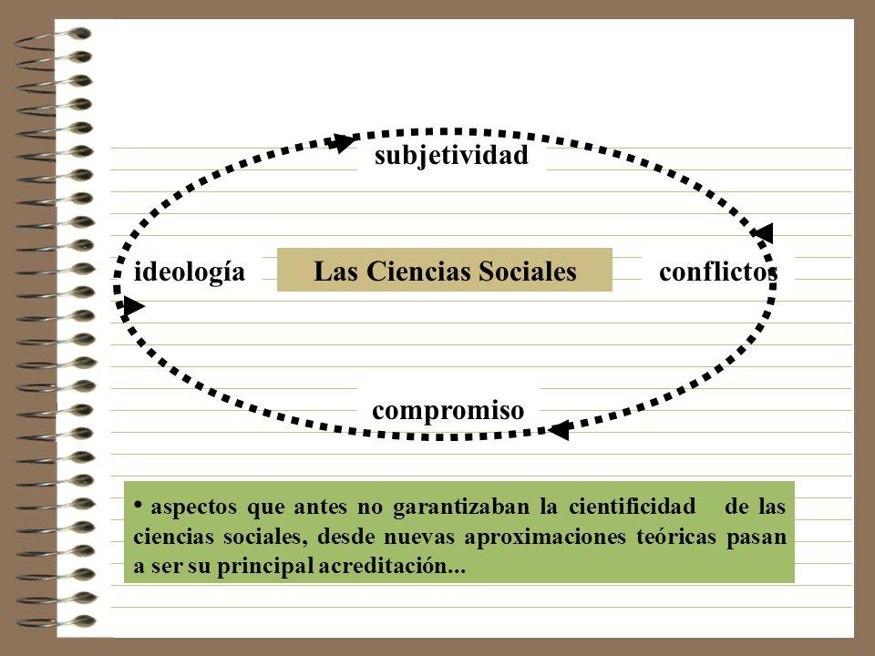 subjetividad ideología. Las Ciencias Sociales. conflictos. compromiso.