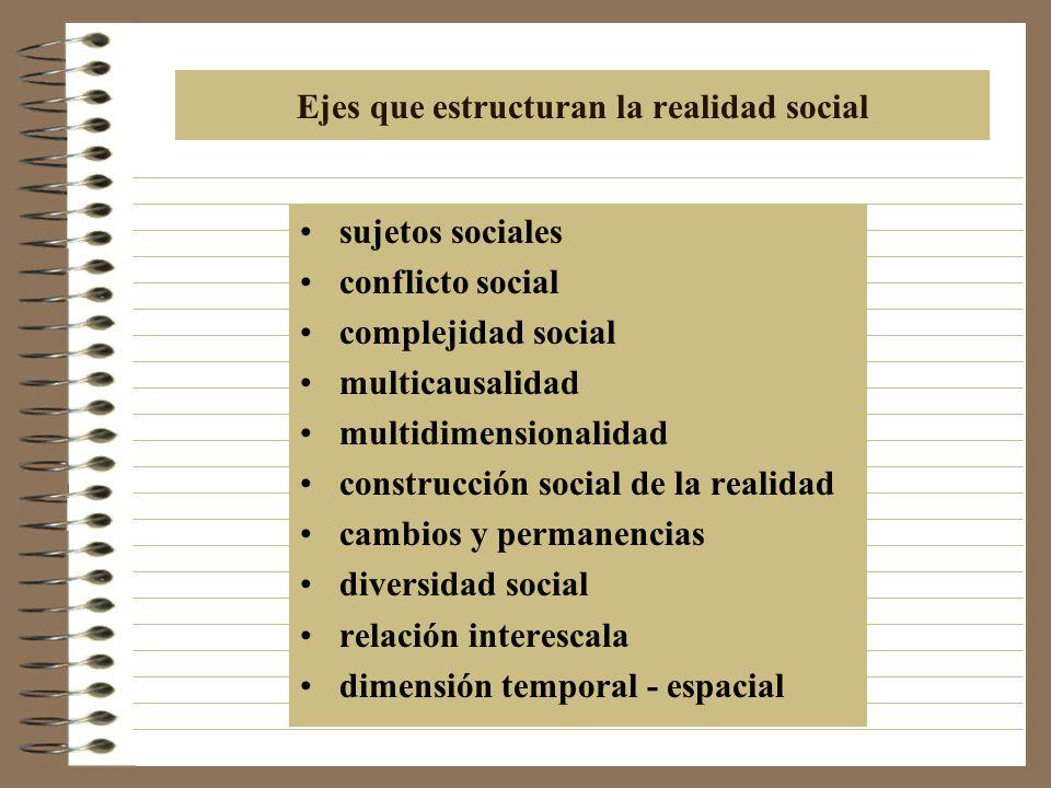 Ejes que estructuran la realidad social