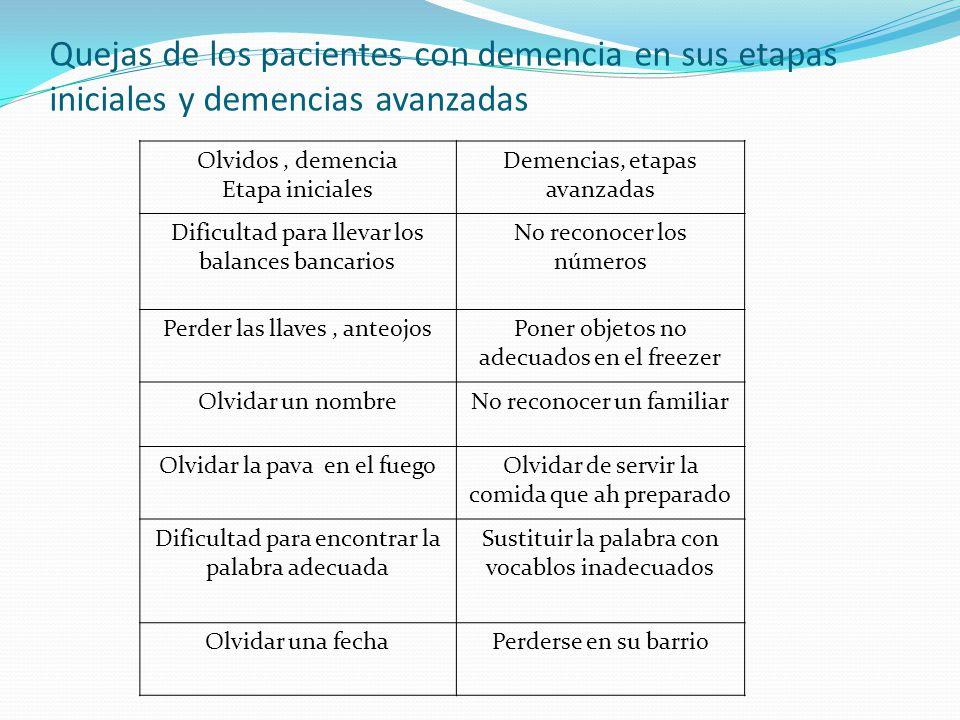 Quejas de los pacientes con demencia en sus etapas iniciales y demencias avanzadas