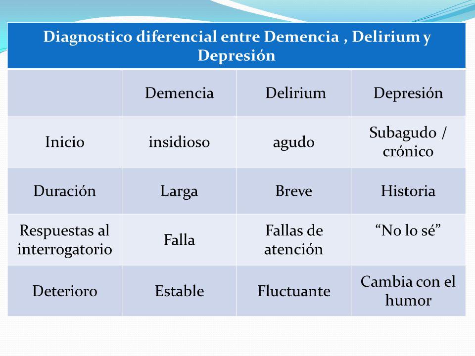Diagnostico diferencial entre Demencia , Delirium y Depresión