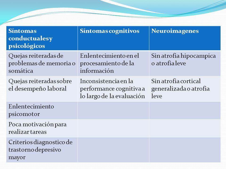 Síntomas conductuales y psicológicos