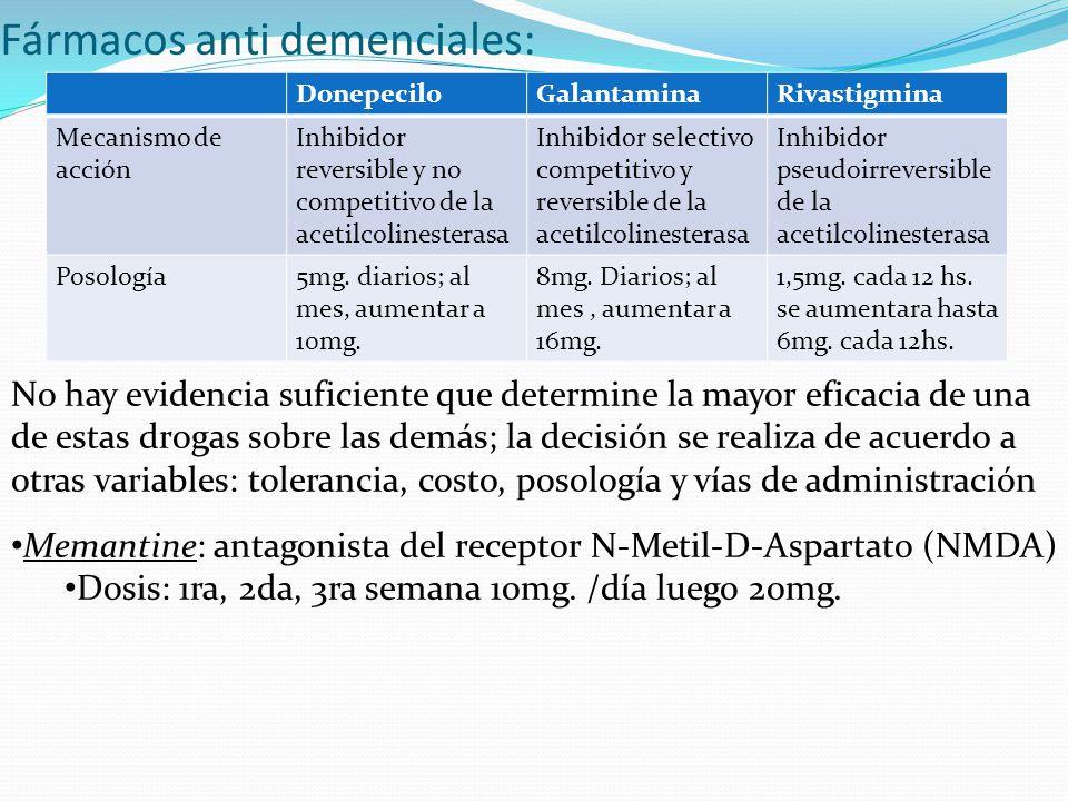 Fármacos anti demenciales: