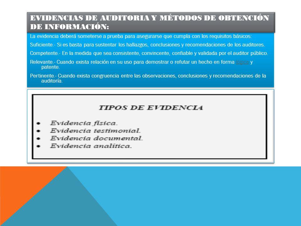 Evidencias de auditoria y métodos de obtención de información: