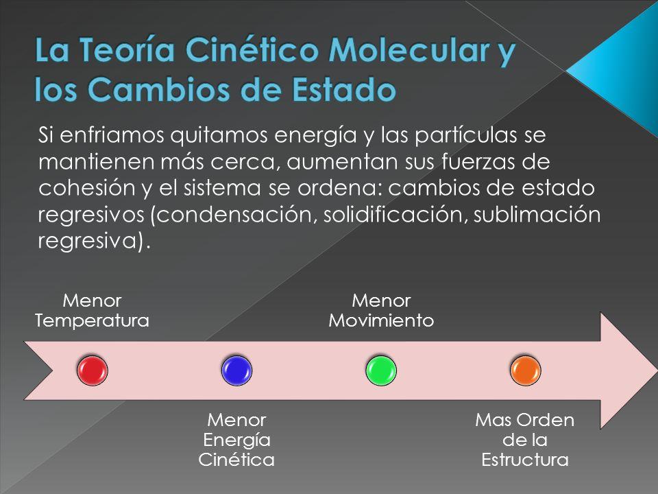 La Teoría Cinético Molecular y los Cambios de Estado