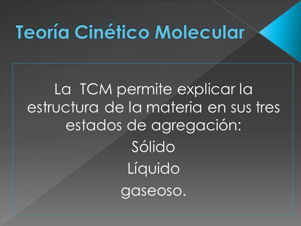 Teoría Cinético Molecular
