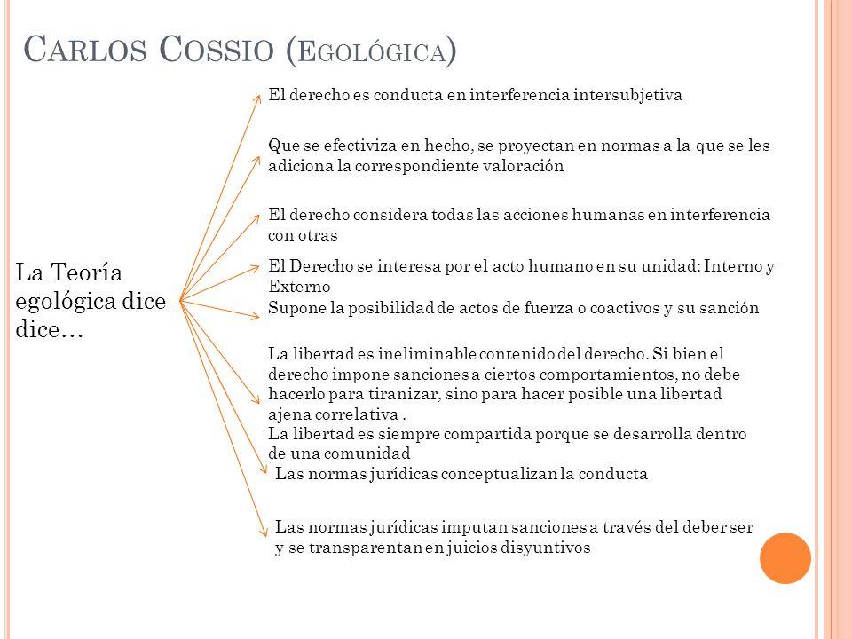 Carlos Cossio (Egológica)