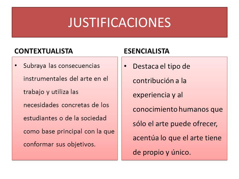 JUSTIFICACIONES CONTEXTUALISTA ESENCIALISTA